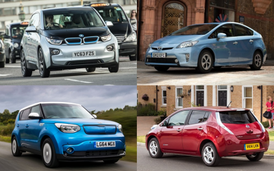 Electric and Hybrid car sales look to hit a all time high as...