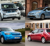 Impact of Brexit on the Future of Electric Cars and Plug-in...