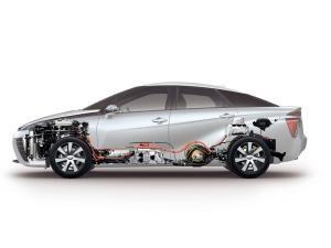 Hydrogen Cars New Vehicles
