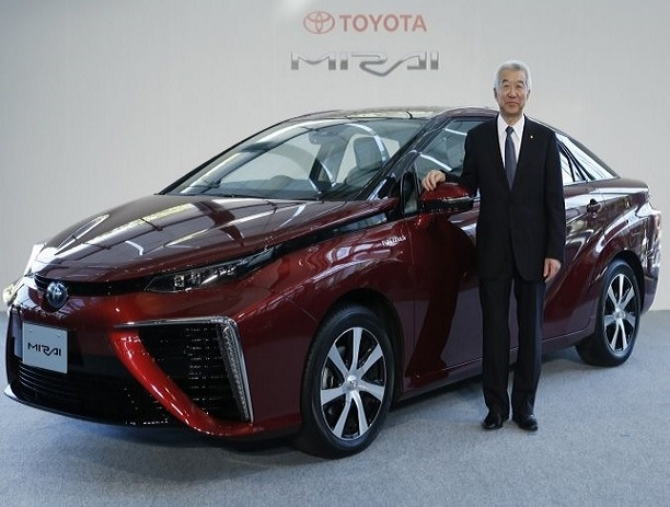 Hydrogen Cars Reviews