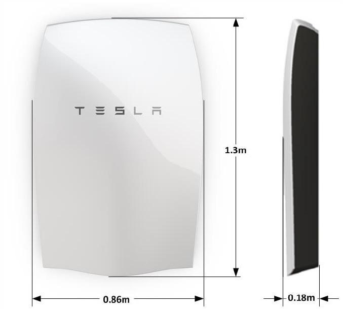 Tesla-Energy-Powerwall dimensions