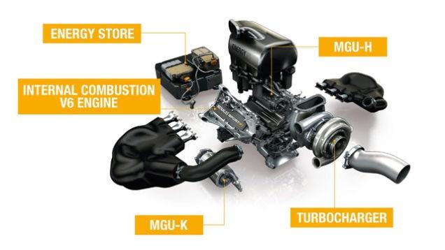 Hybrid Car Components