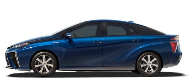 Hydrogen Powered Toyota Mirai