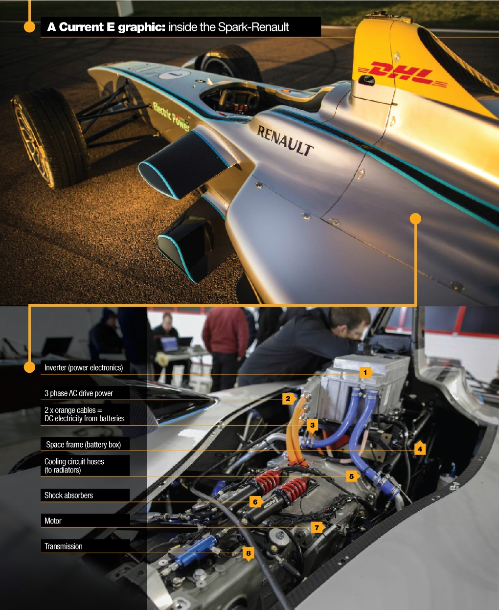 inside-the-formula-e-racing-car